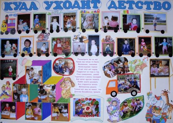 Плакат с 11 класс