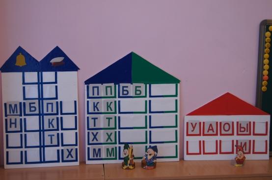 Как сделать домик для букв своими руками 84