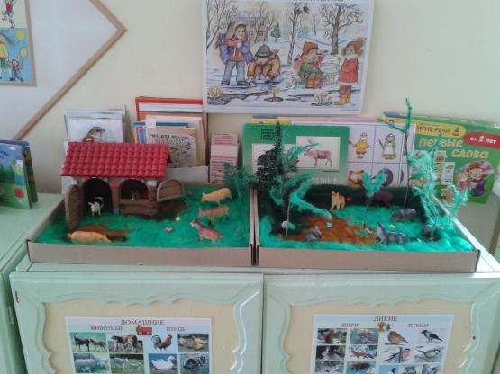Макет дикие животные для детского сада своими руками