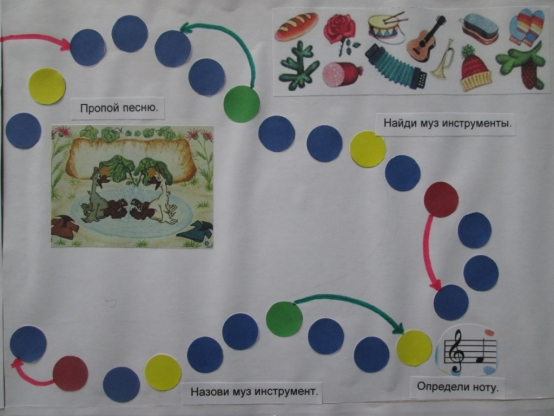 Музыкально-дидактические игры в подготовительной группе своими руками