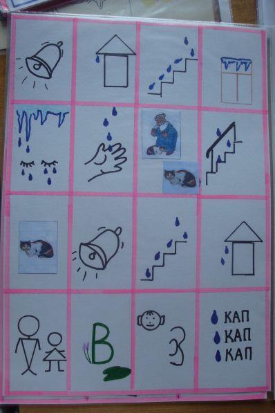 Мнемотаблицы к стихам для дошкольников в картинках 9