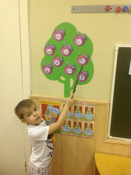 Алгоритм сервировки стола для детского сада картинки