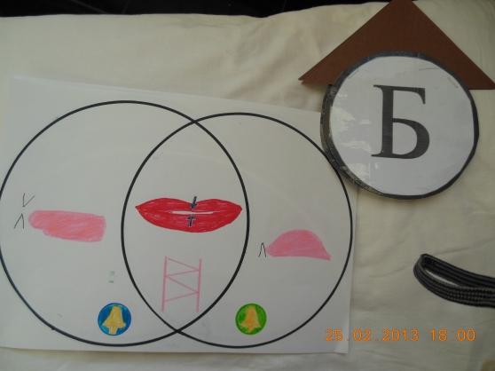 В работе по изучению звуков я использую круги Эйлера.  Круги Эйлера- это геометрическая схема, с помощью которой...
