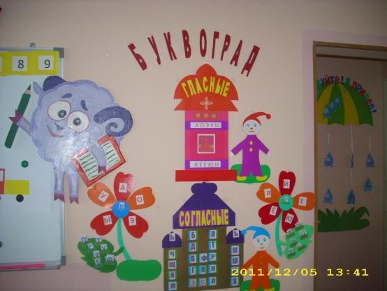 Оформление уголков логопедов в детском саду своими руками