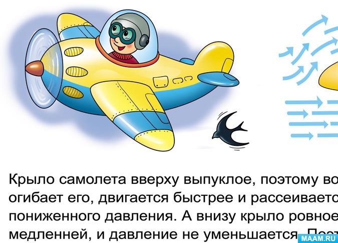 Как и почему летают самолеты и вертолеты? — скачать и ...
