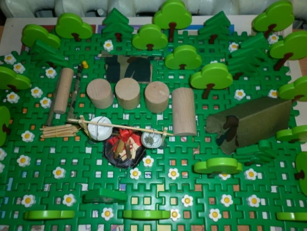 игры по знакомству с растениями