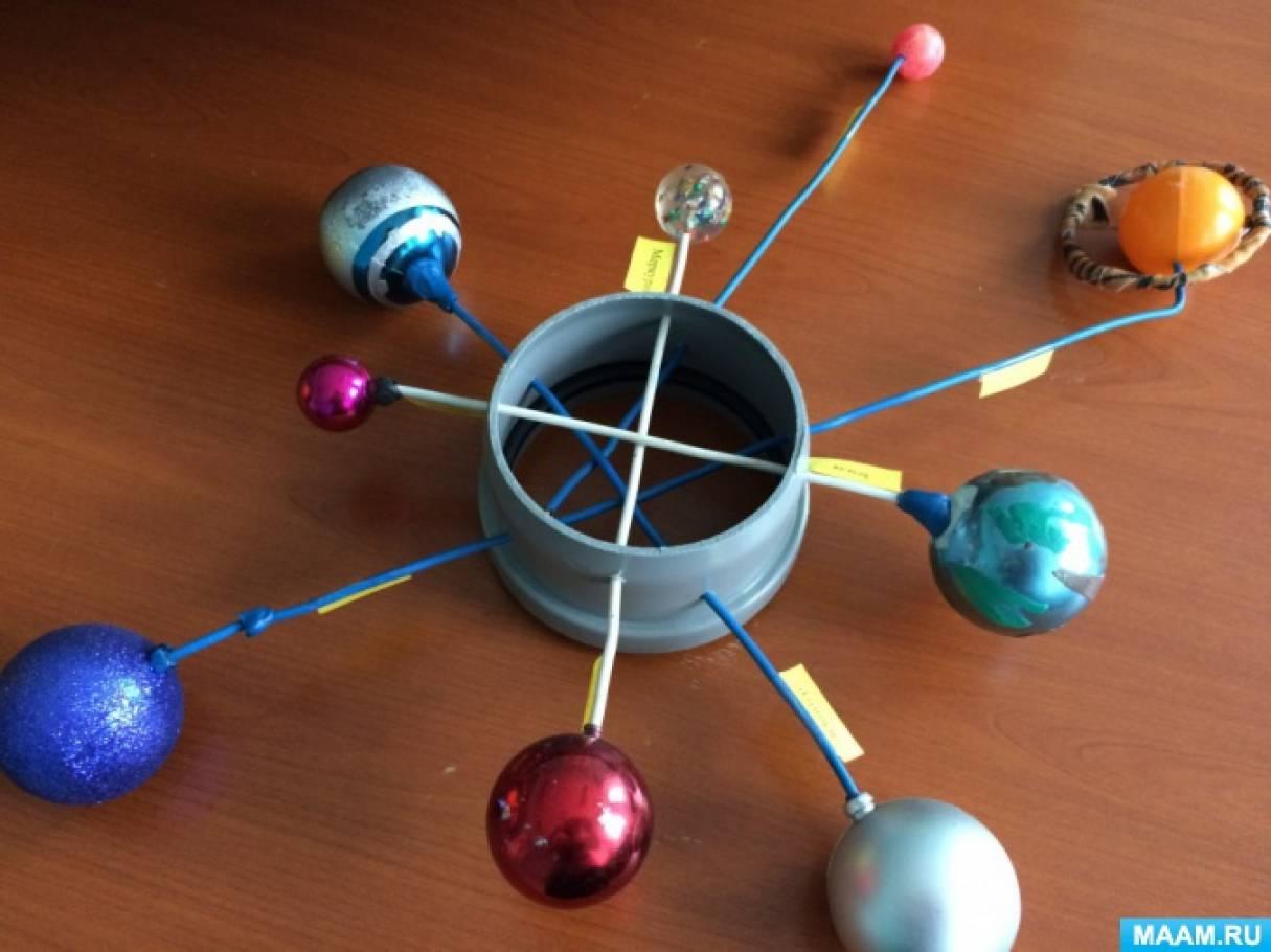 Мастер-класс по изготовлению пособия «Солнечная система» для использования на занятиях по ознакомлению с окружающим миром