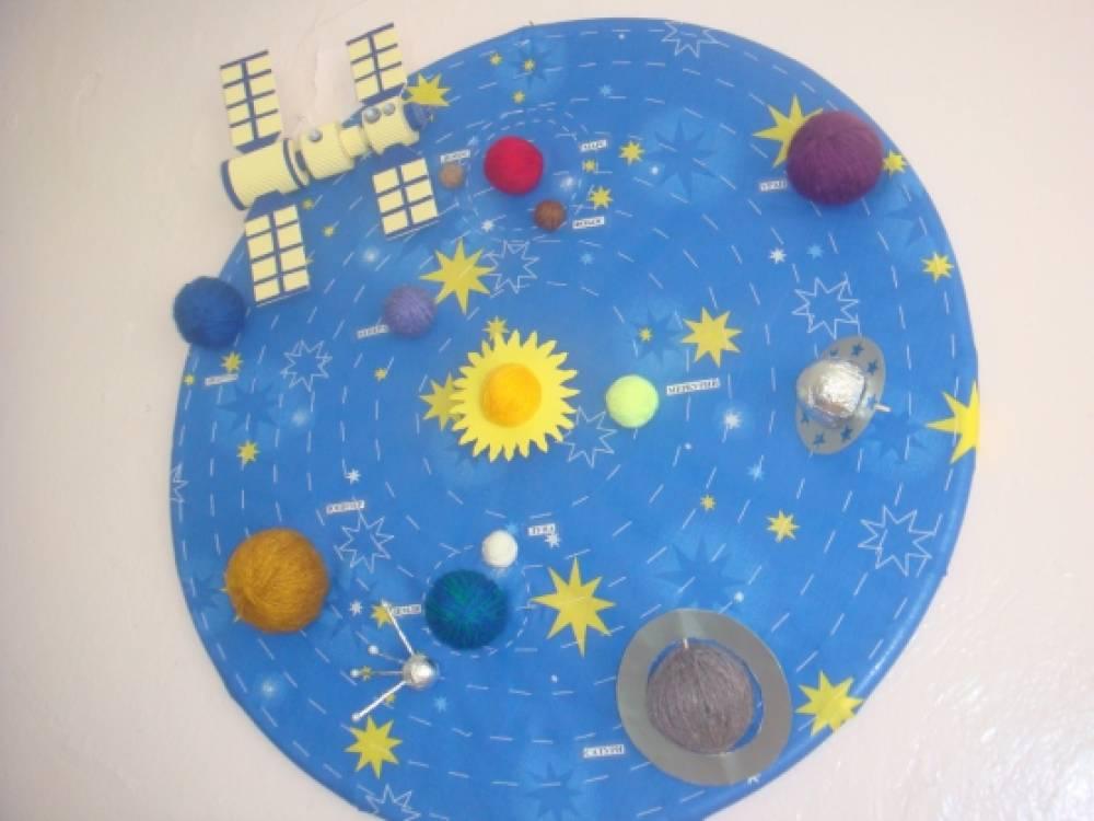 Макет солнечной системы поэтапно