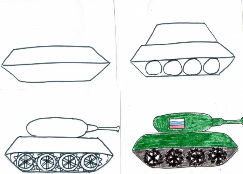 Нарисовать танк для открытки, рфпл эмблема сани