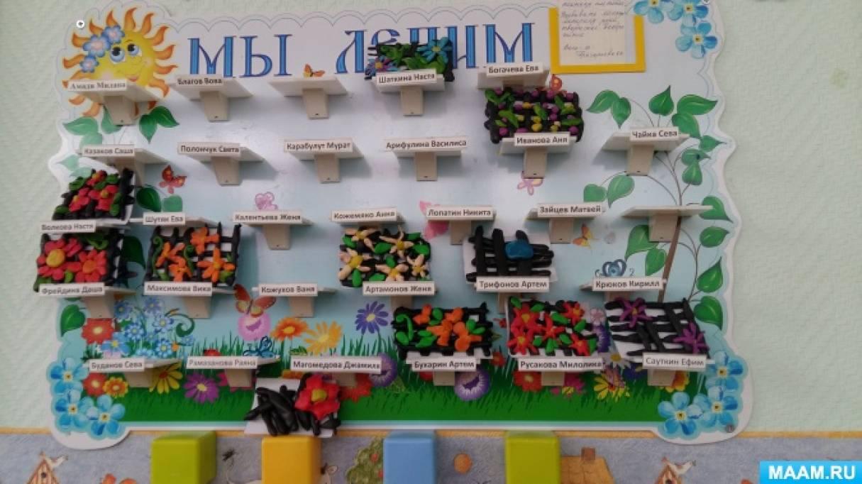 Занятие по декоративной лепке из пластилина в средней группе. Плетение из жгутиков «Весенний ковер»