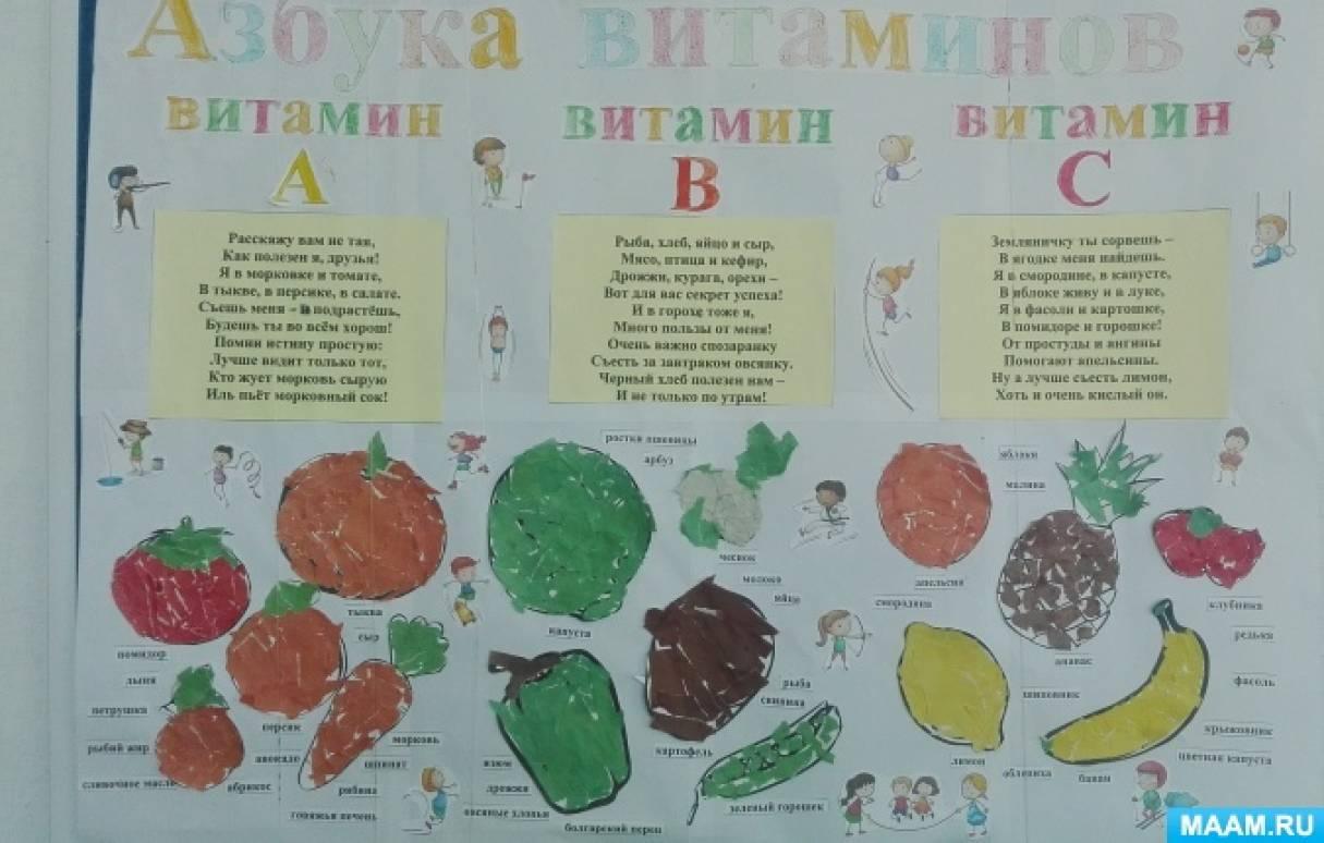 Стенгазета «Азбука витаминов»