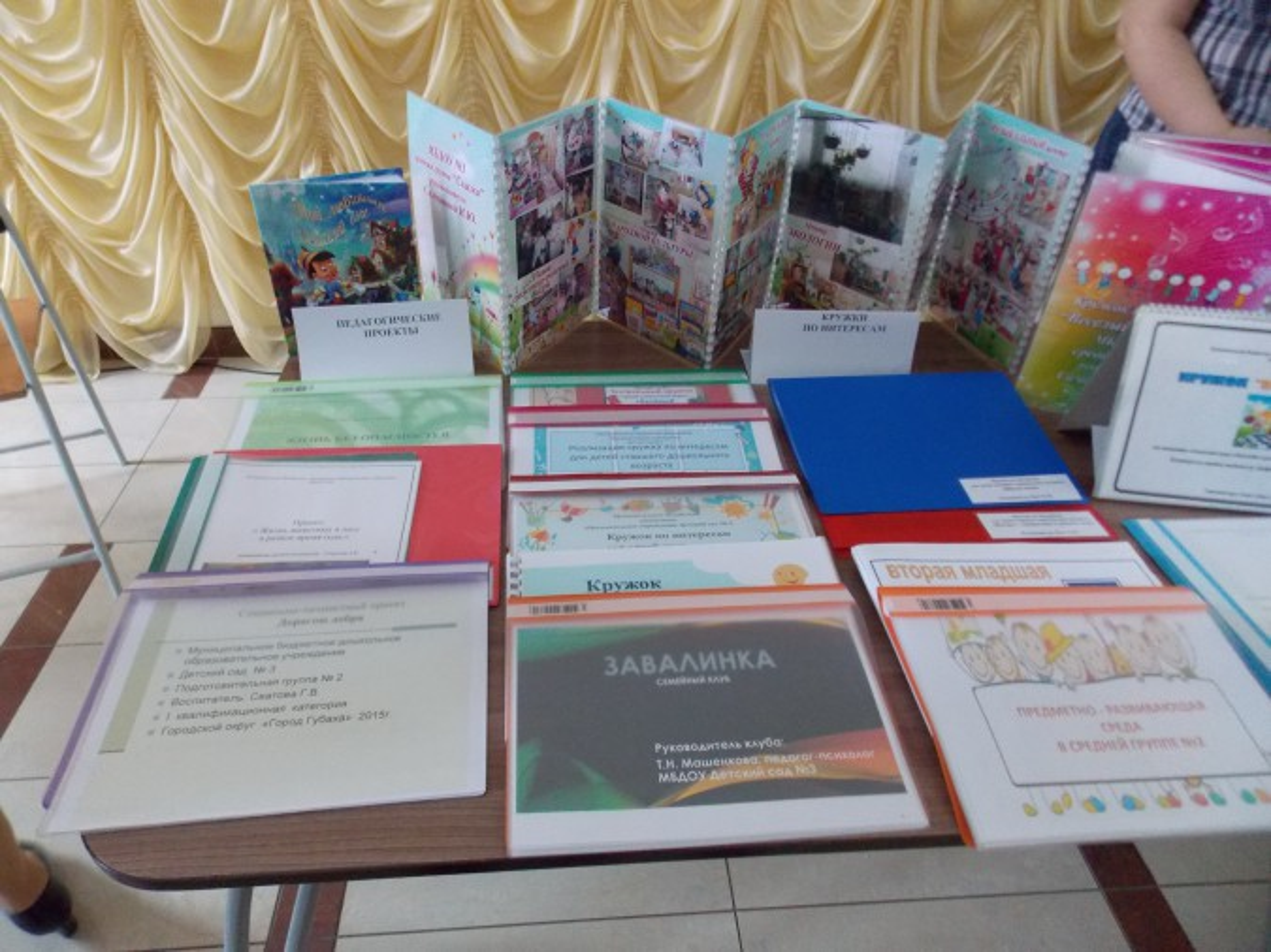 Межмуниципальная Ярмарка-выставка педагогических инноваций дошкольного образования Губахинского городского округа