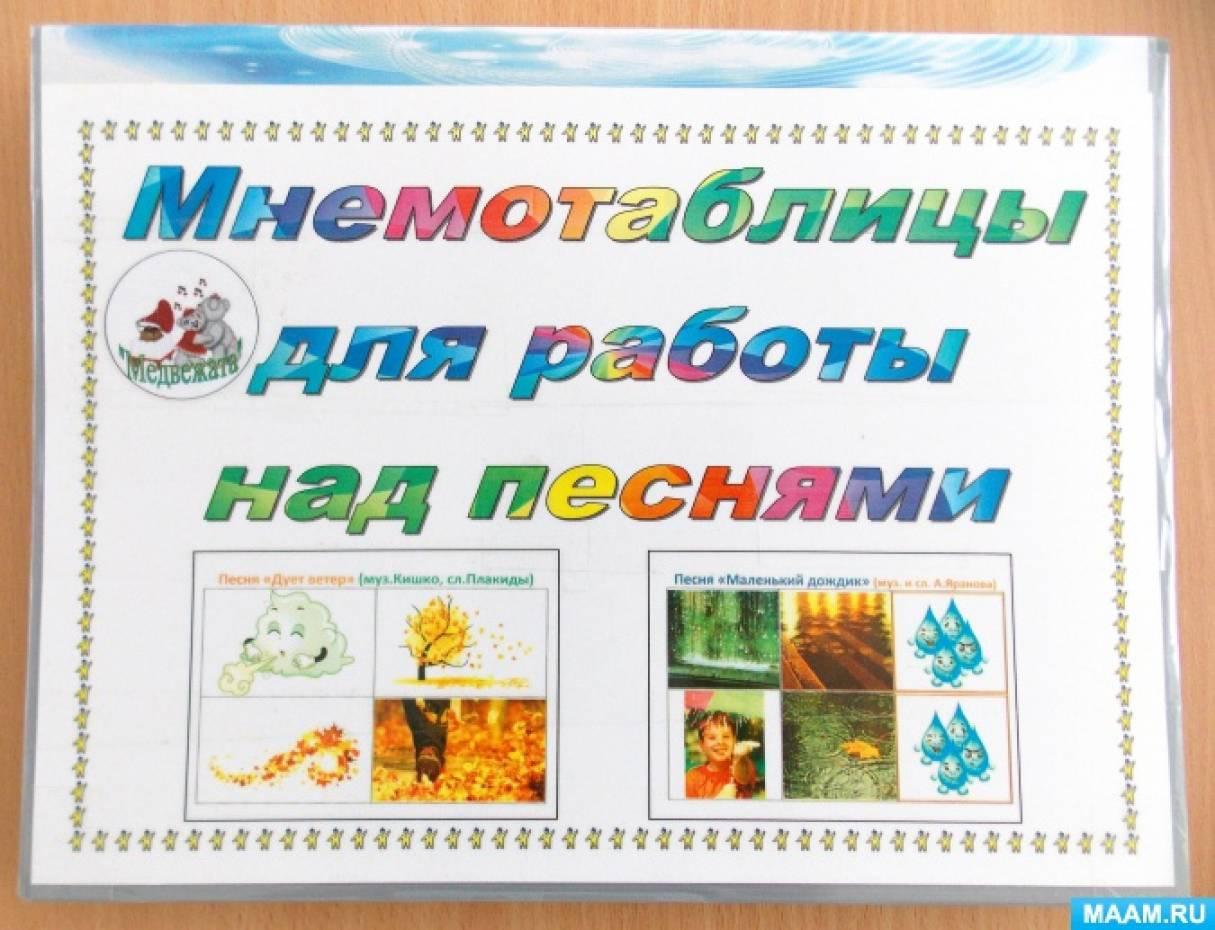Иллюстрированный альбом «Мнемотаблицы для работы над песнями» (старший дошкольный возраст)
