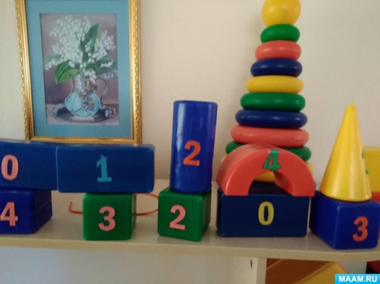 Конспект непосредственно образовательной деятельности «В гости к Тетушке Математике»