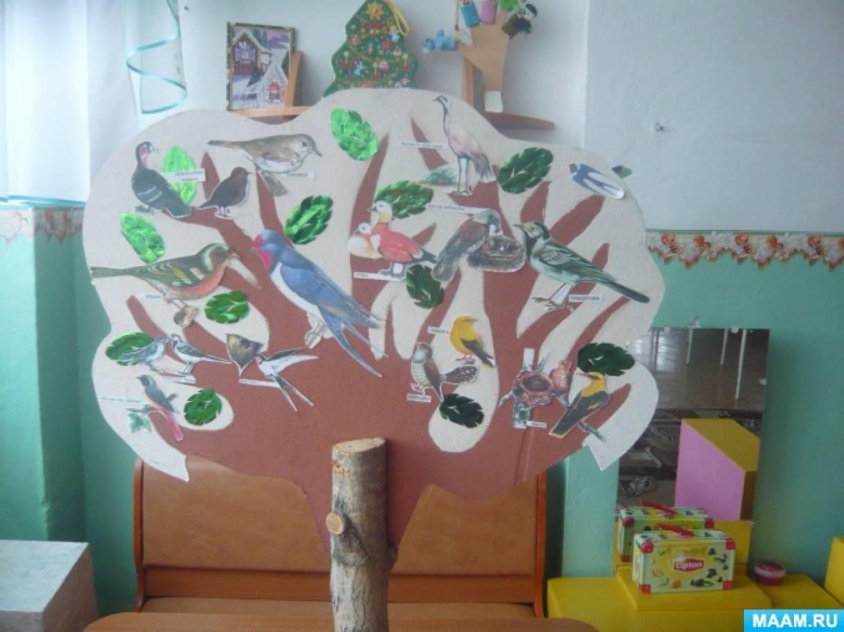 Мастер-класс изготовления пособия «Дерево птиц»