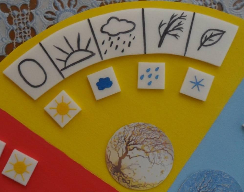 Стенды для детских садов из потолочной плитки картинки