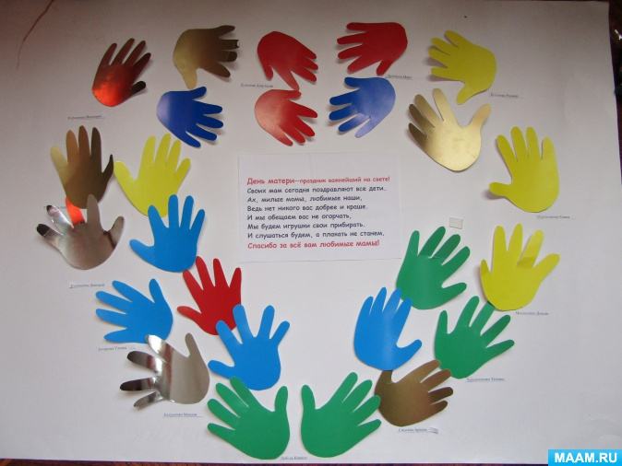 Конспект непосредственно образовательной деятельности для первой младшей группы ко Дню Матери «Открытка для мамочки»
