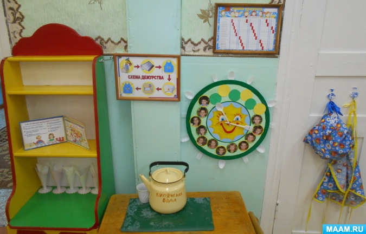 Стенд для дежурства в детском саду своими руками 11