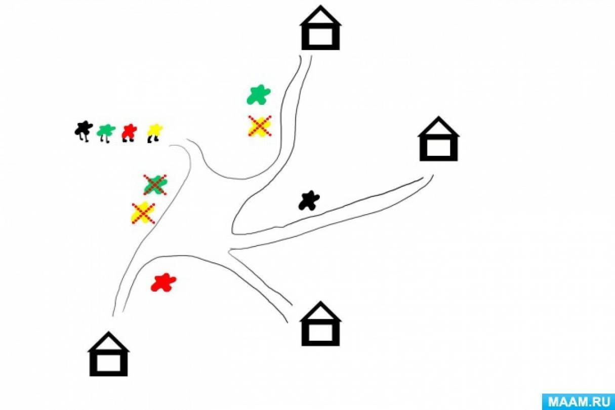 Игра для развития логики. Учим цвета и формы