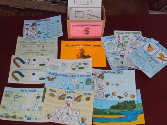 Картинки схемы опытов и экспериментов в детском саду