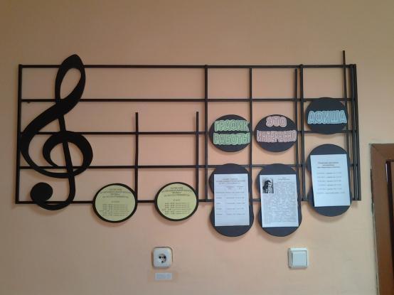 Картинки скрипичный ключ нотки