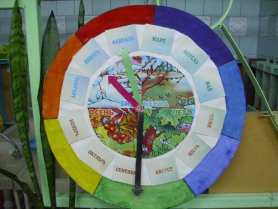 Картинки уголок календарь природы для детей