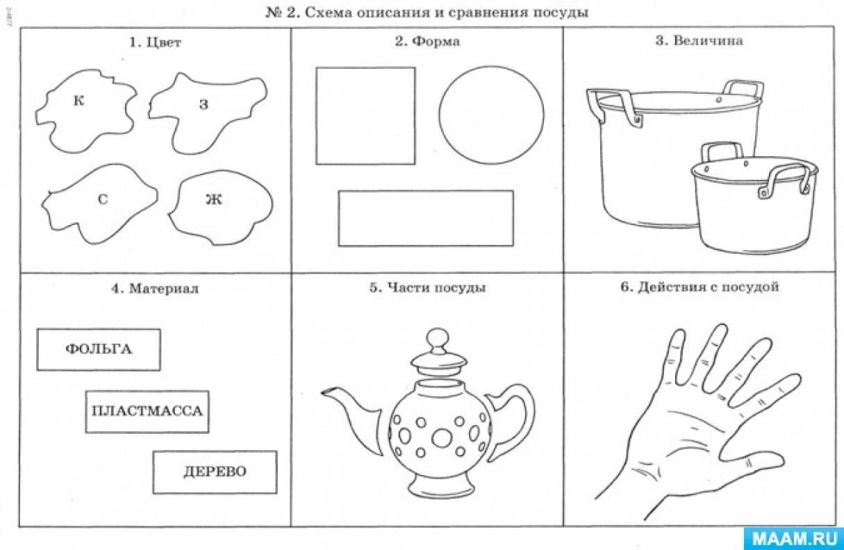 Конспект занятия в средней группе «Поможем Федоре» (составление описательного рассказа о посуде с использованием схемы)