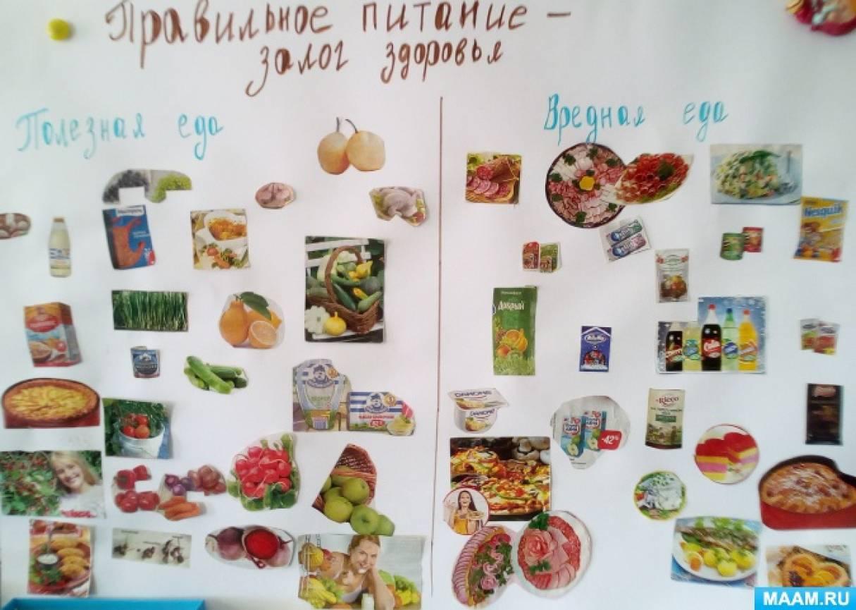 Коллаж в подготовительной группе «Правильное питание— залог здоровья»