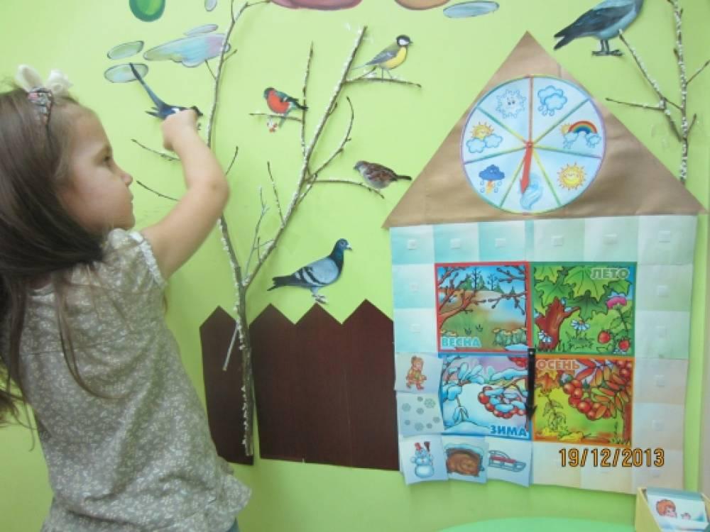 знакомство родителей с группой в детском саду