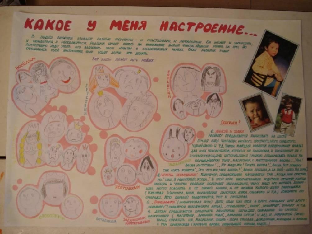 Плакат родителям