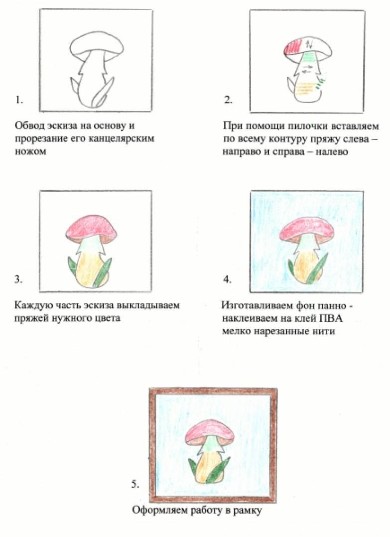 Методическая разработка «