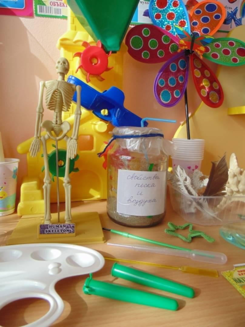 Схемы детская лаборатория
