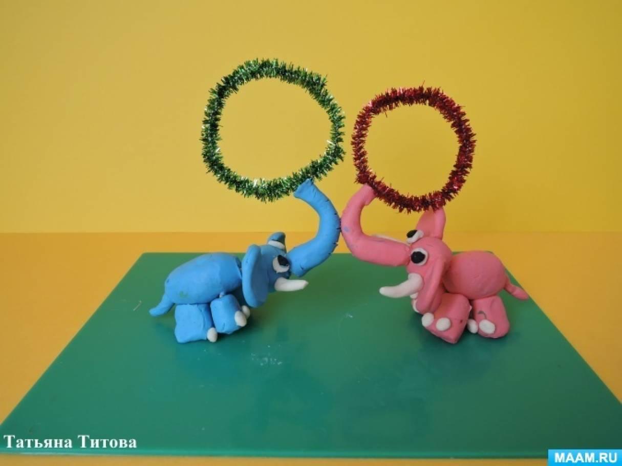 Консультация «Слоники из пластилина с сюрпризом»