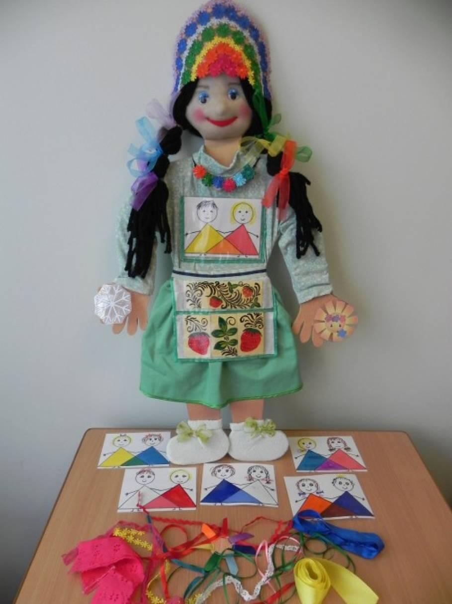 Настенная дидактическая кукла «Акварелька» — многофункциональное дидактическое пособие