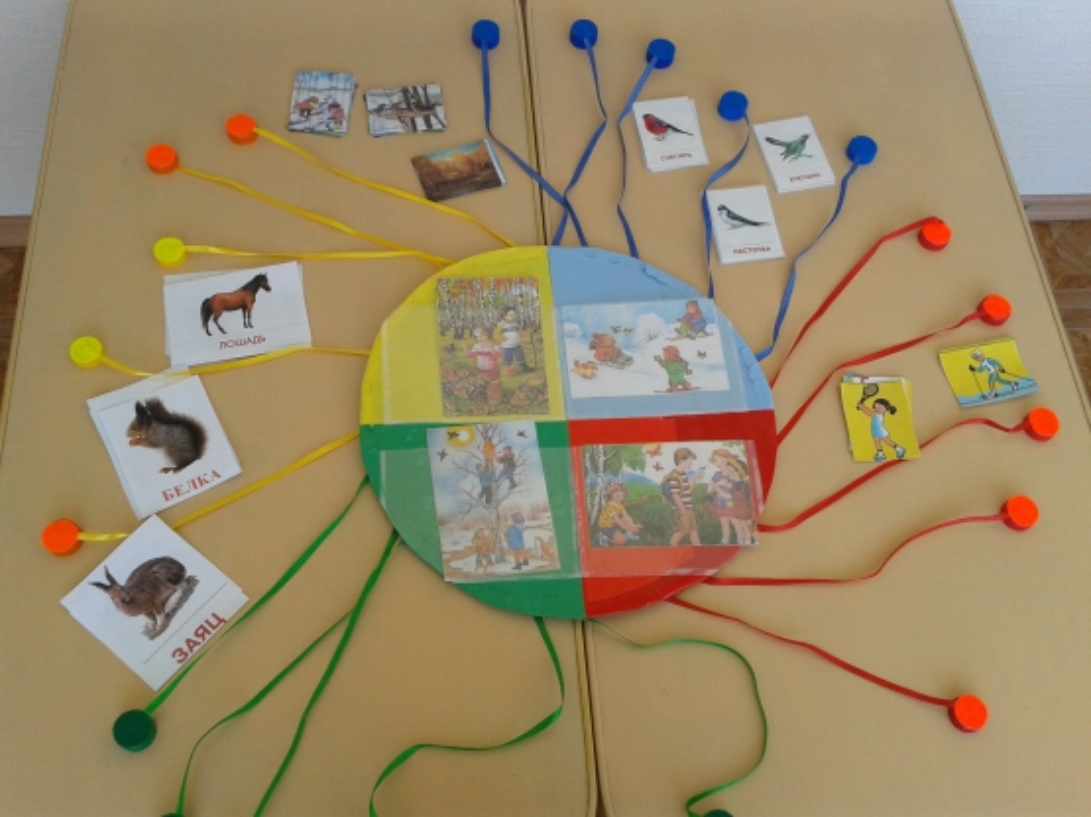 Пособия своими руками развитие речи в детском саду 52