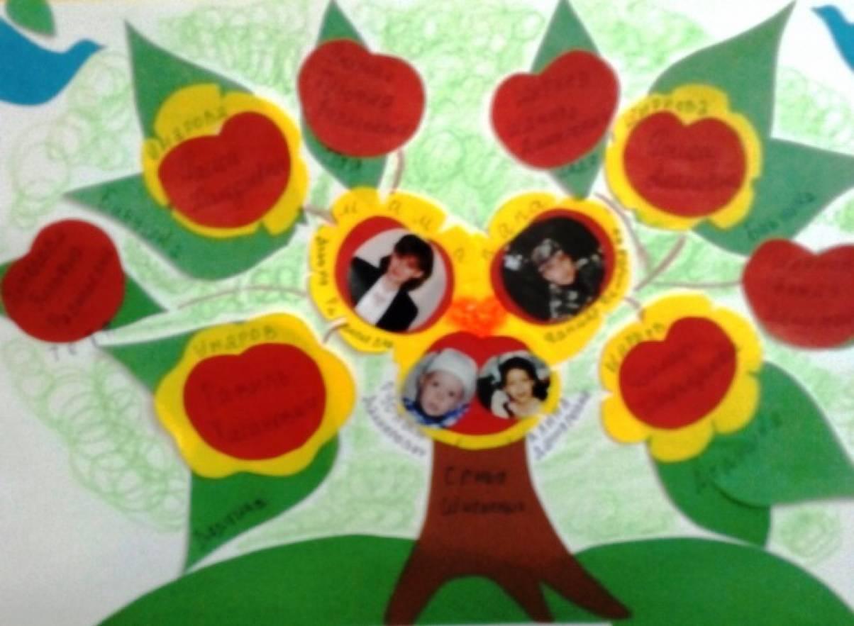 Фото поделок о семье