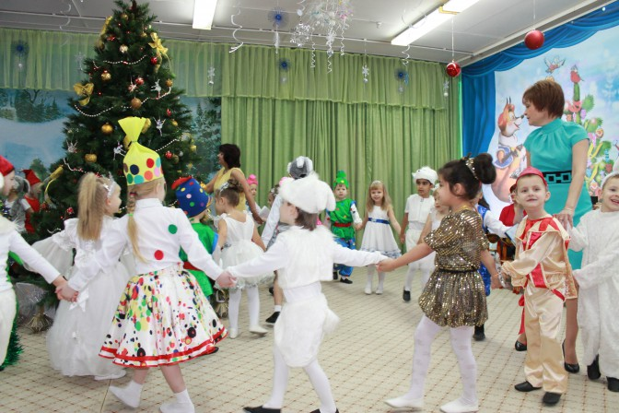 Сценарии новогоднего утренника для детсада