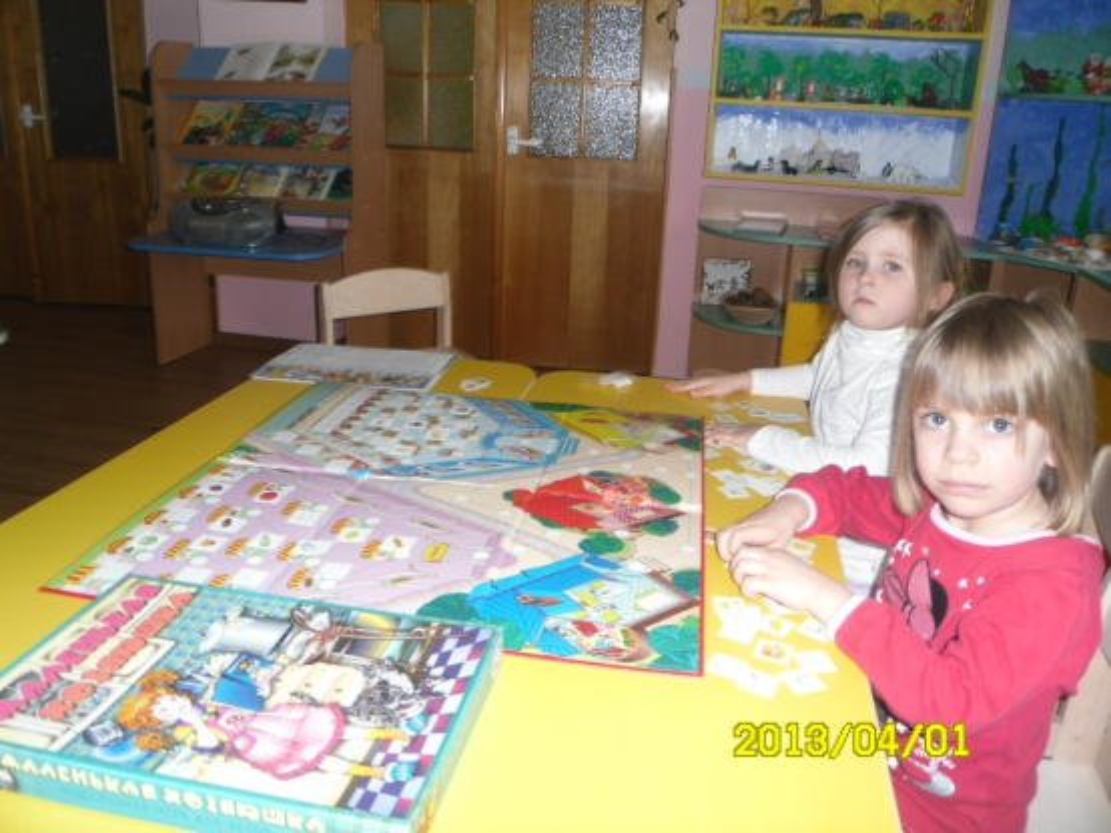 знакомство детей с профессией кондитер в средней группе