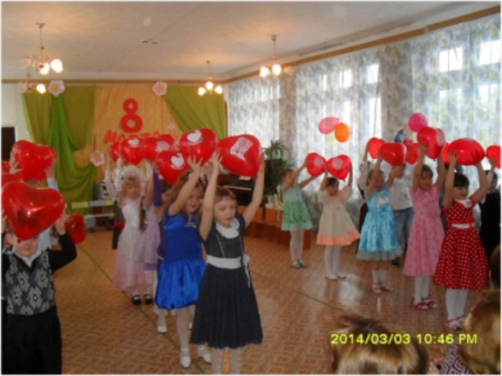 Сценка для детей дошкольного возраста к 8 марта
