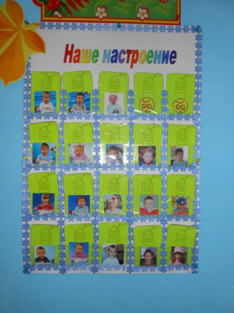 Оформление уголков дежурств в детском саду
