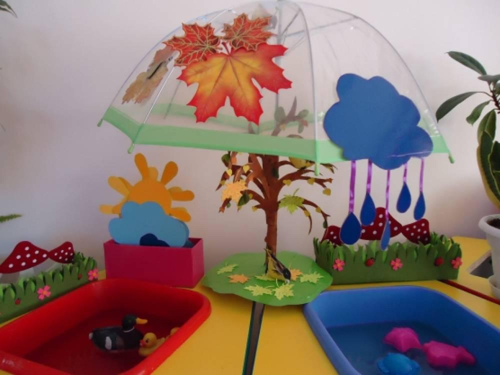 Уголки в детском саду своими руками уголки природы 83