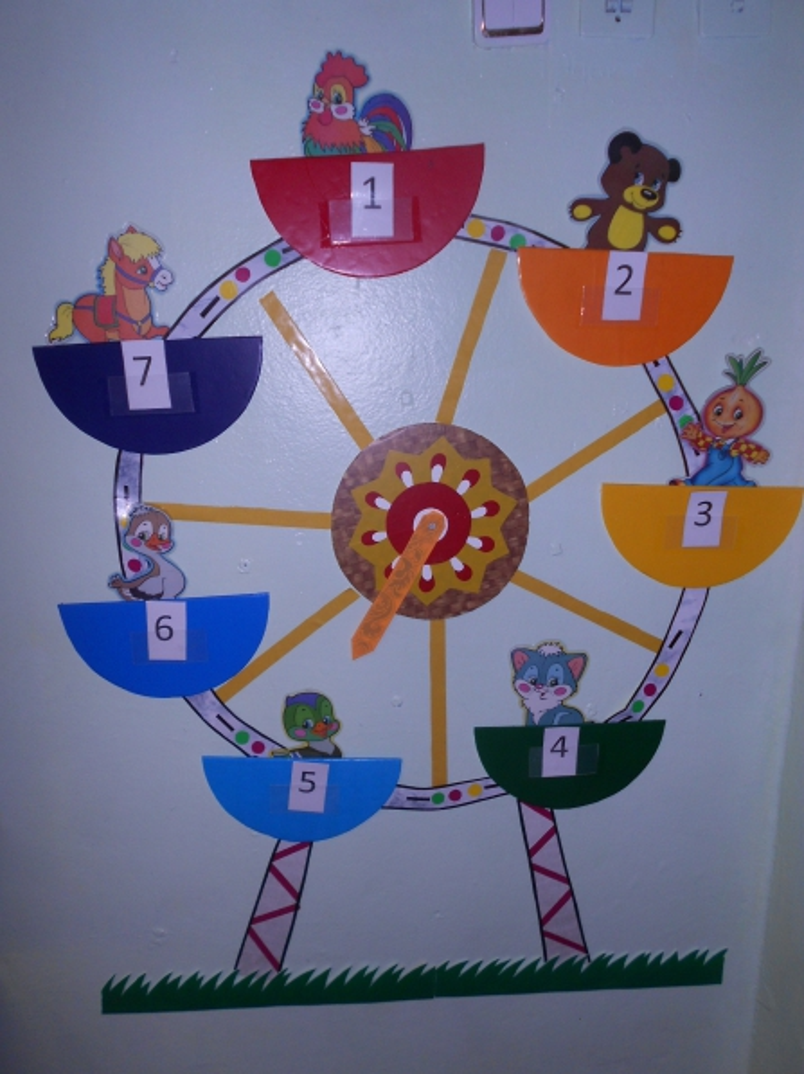 Оформление математического уголка в детском саду своими руками