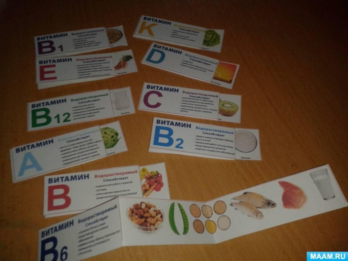 Здоровое питание - столовая - оформление стендов для школы - информационные стенды