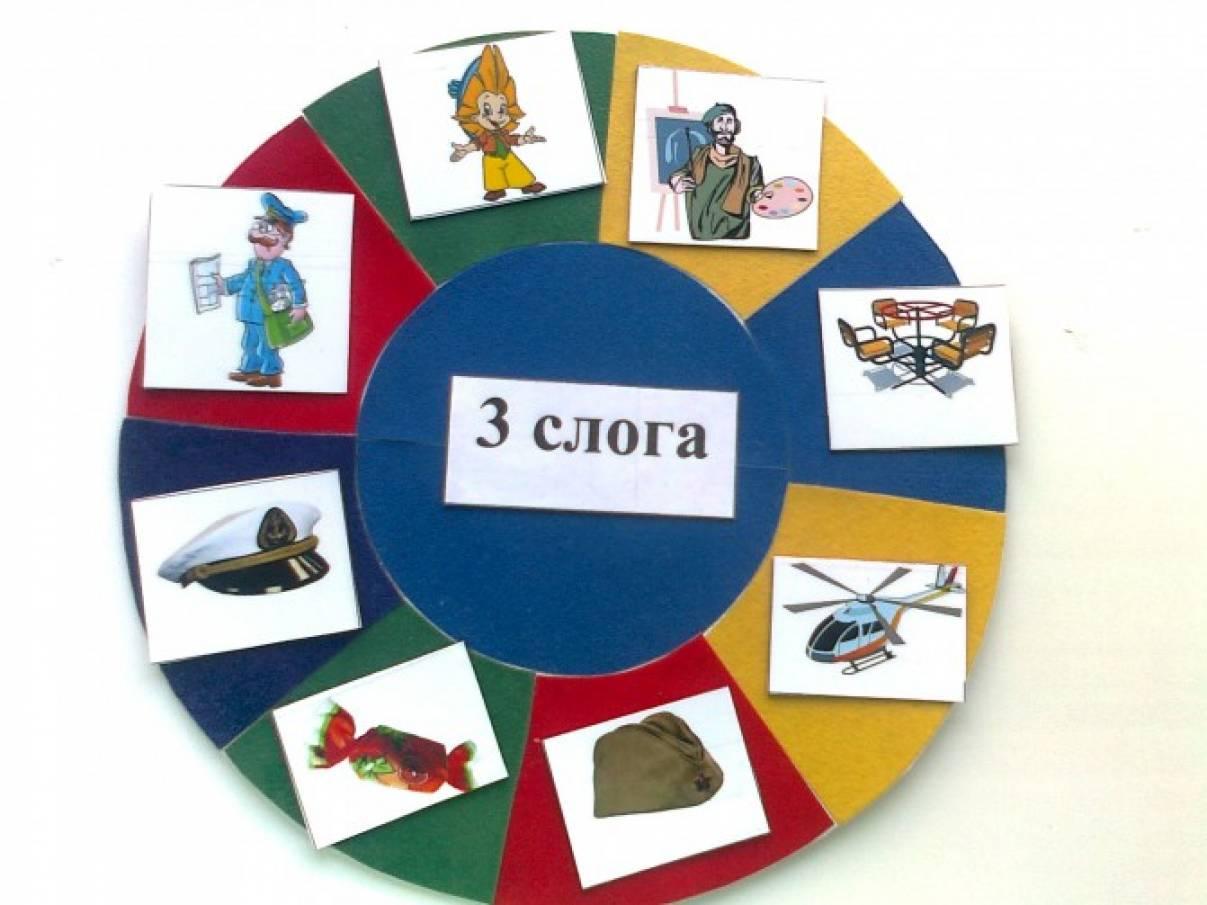 Игры по обучению грамоте своим руками