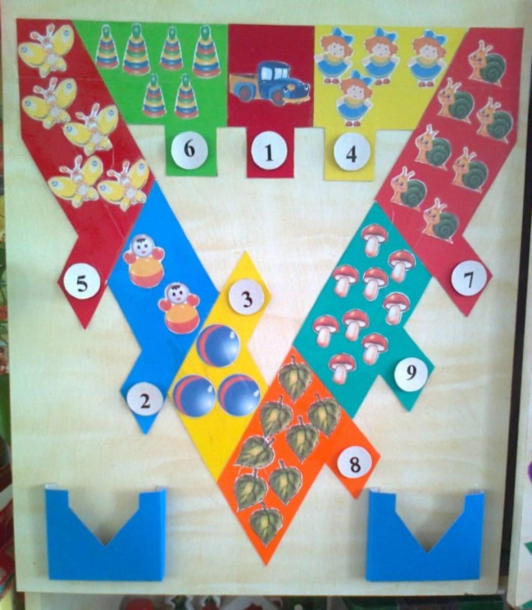 игры по знакомству с цифрами для детей