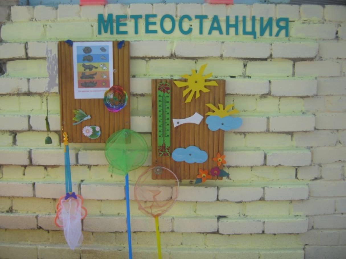 лечения различных метеостанция для оформления в доу картинки странах