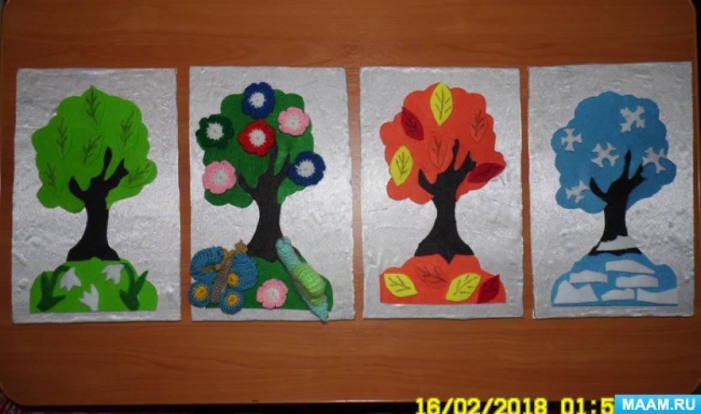 Дидактическая игра по экологии «Деревья по сезонам года» в первой младшей группе