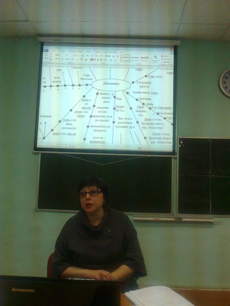 Форма технологической карты занятия