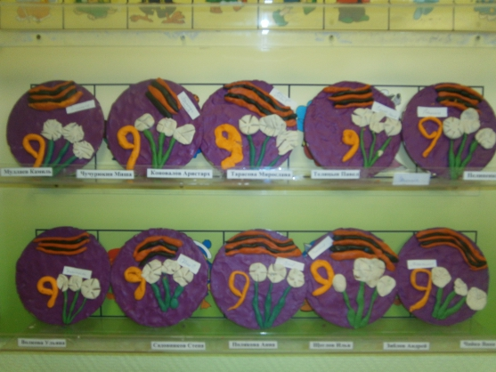 конспект тематического дня к 1 апреля в детском саду