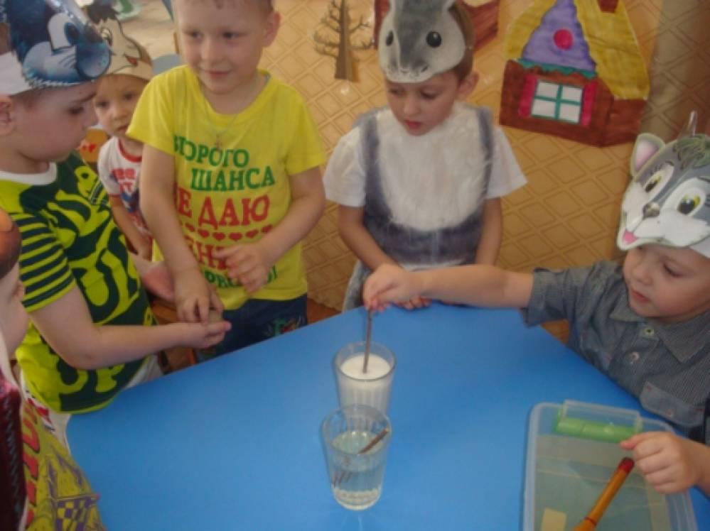 игры на знакомство с детьми во 2 младшей группе